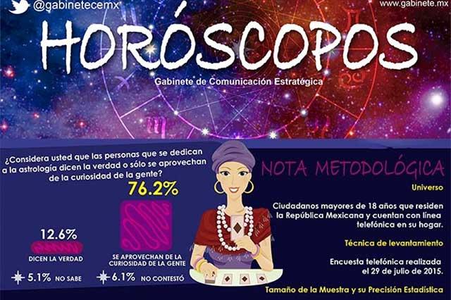 Futuro lo dictan los astros, dicen algunos mexicanos
