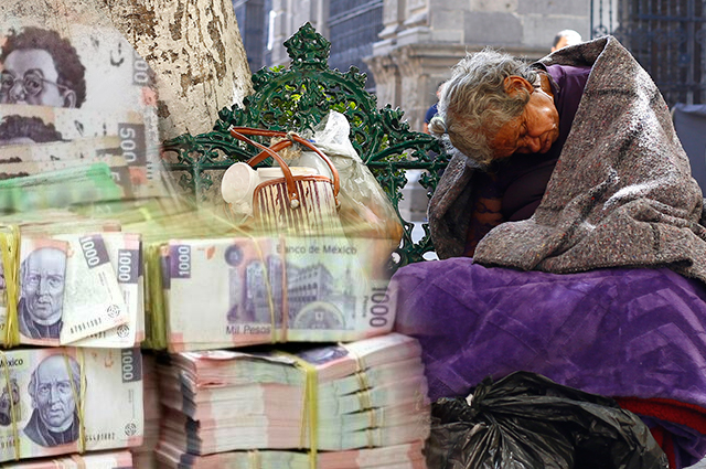 Gastó Puebla 449 mil mdp contra la marginación, pero hay más pobres