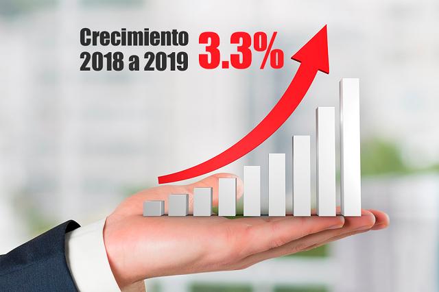 Crece 3.3% gasto federal para Puebla en 2019 pero castiga obras