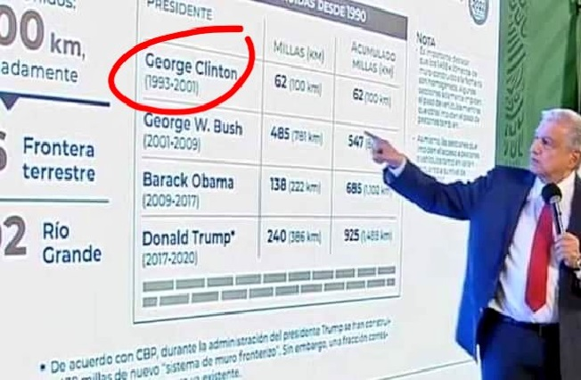 George Clinton, el error de equipo de AMLO del que se ríen en redes