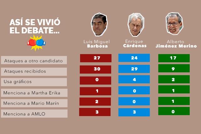 Dominan golpes entre Barbosa y Cárdenas el debate del INE