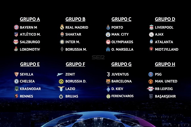 Champions League 2021