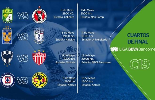 Definen fechas y horarios de los Cuartos de Final del Clausura 2019