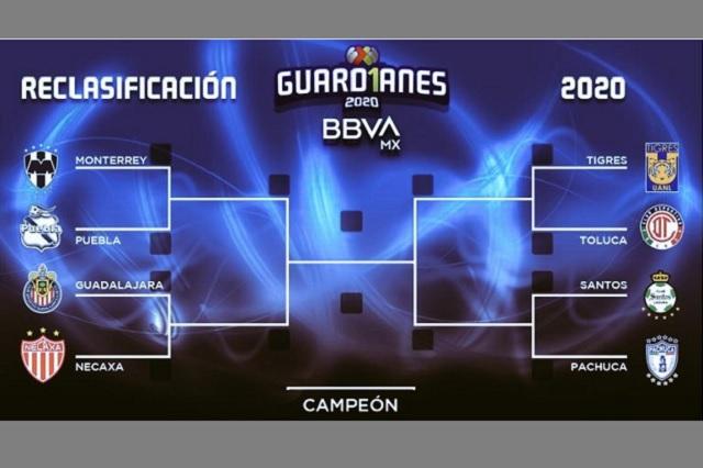 Liga MX anuncia fechas y horarios para los partidos de reclasificación