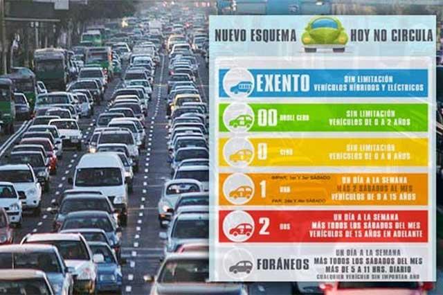 Hoy no circulan en la CDMX 2 millones 200 mil vehículos