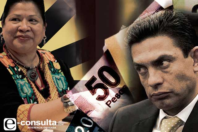 Dirigencia estatal del PRD controla los dineros del partido