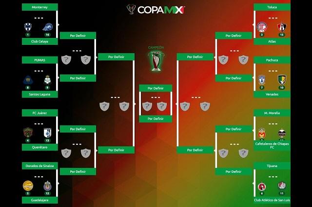 Llegan los octavos de final de la Copa MX
