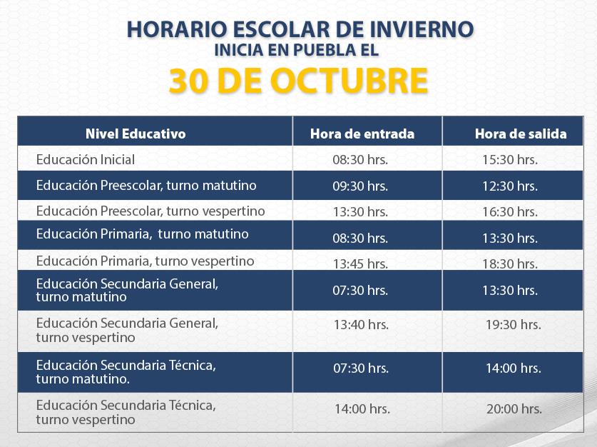 Horario escolar de invierno inicia en Puebla el próximo 30 de octubre