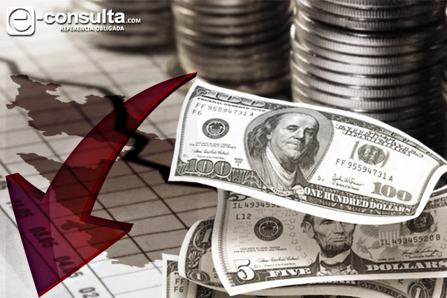 Cae casi 37% la inversión extranjera para Puebla en un año