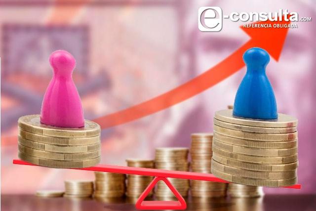 Brecha salarial: poblanos ganan 63.34 pesos más que las mujeres