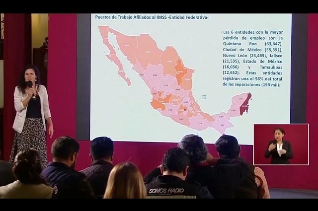 Pierde Puebla 12 mil empleos por Covid, reconoce la STPS