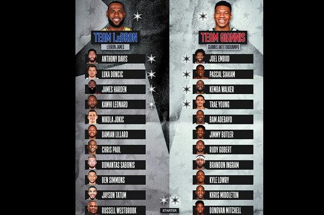 Listas, las alineaciones para el Juego de Estrellas de la NBA