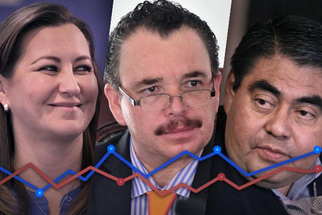Titular del TEEP sí reconoció ventaja de Alonso en encuestas