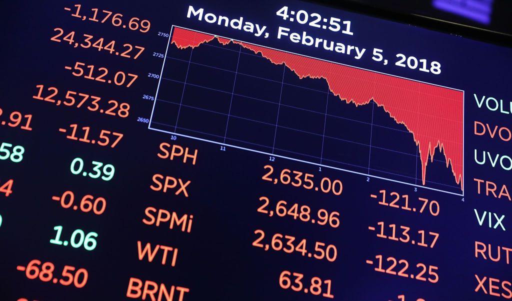 Reportan caída histórica del Índice Dow Jones