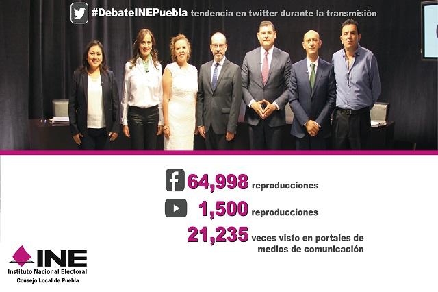 Más de 87 veces se vio primer debate por el Senado en Puebla