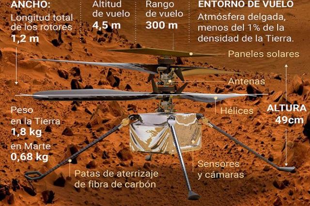 Registran primer vuelo de helicóptero sobre la superficie de Marte