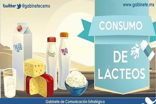 Los mexicanos toman más leche de lo que parece