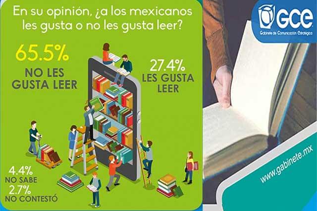 Leer no es de las actividades favoritas de los mexicanos, opinan