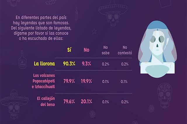 La Llorona, una de las leyendas más conocidas en México