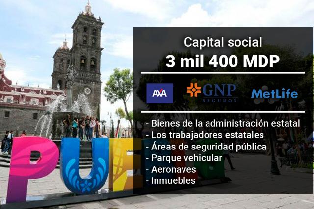 Con candados VIP va gobierno de Puebla por contratos de seguros
