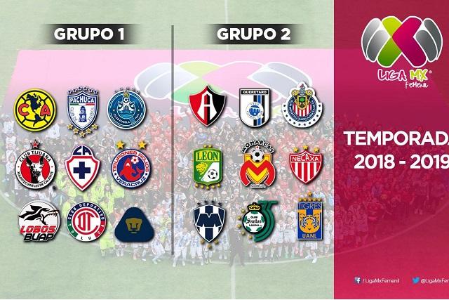Liga MX Femenil incorpora a Lobos y Puebla