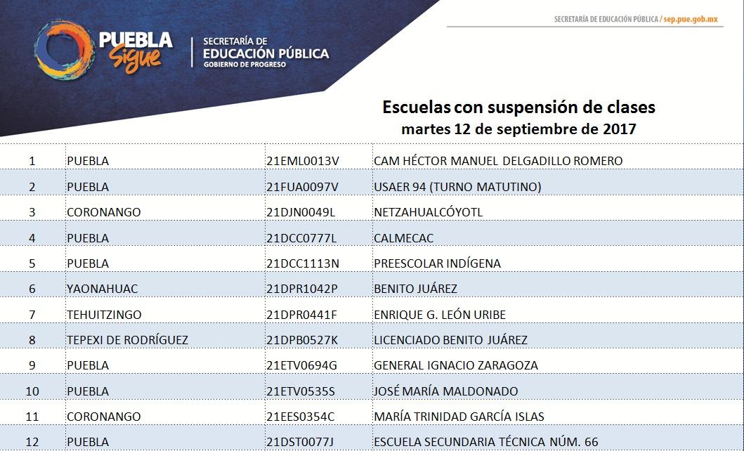 Reanudan clases en 66 de 78 escuelas cerradas tras sismo en Puebla ...