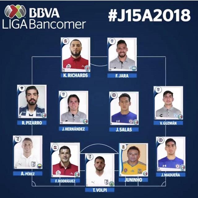 Dos jugadores de Lobos BUAP dentro del 11 ideal de la Liga Bancomer MX