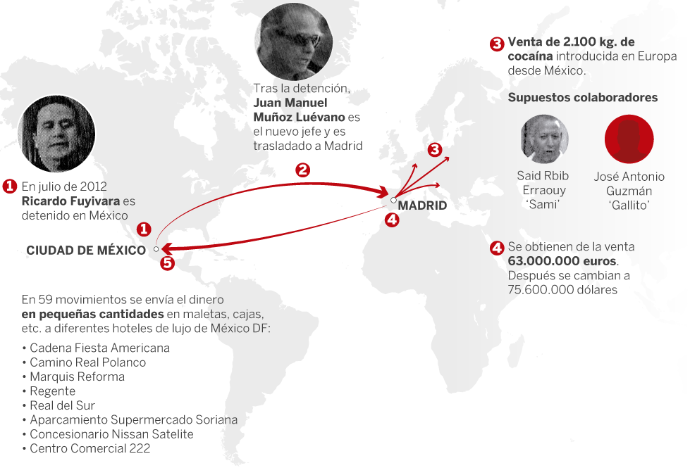 En sólo 6 días, Los Zetas ganaron en Europa 75.6 millones de dólares