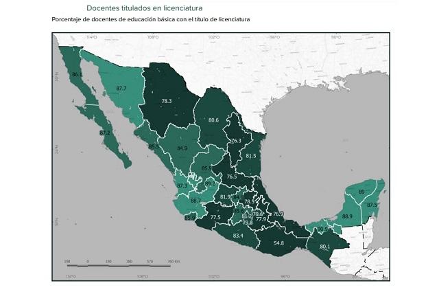 Sin título profesional, 2 de cada 10 maestros de nivel básico en Puebla