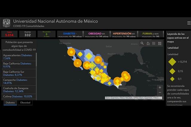 Lanza UNAM plataforma sobre Covid-19 y red de hospitales