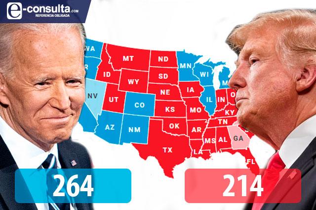Pensilvania podría poner punto final a la elección en los EU