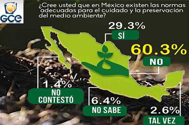 Cuidado de la naturaleza, pendiente entre mexicanos