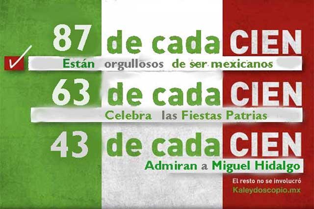 Fiestas patrias, entre el orgullo de ser mexicano y la celebración