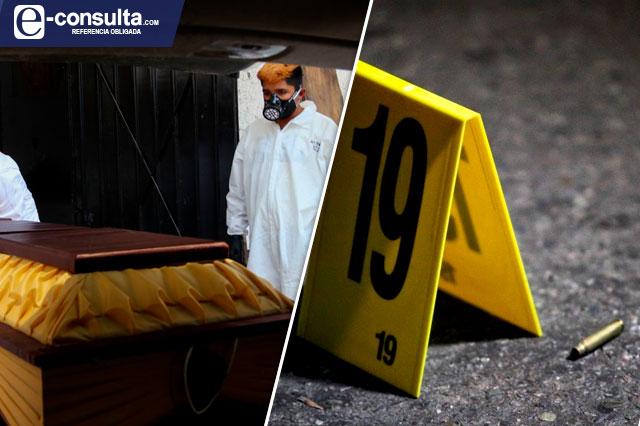 Muertos por Covid rebasan a asesinatos de todo un año en Puebla