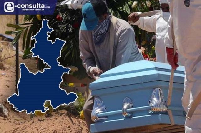 Alcanza Puebla un exceso de 10 mil 500 muertes en 2020