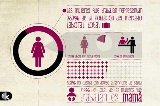 Mujeres mexicanas quieren cambio en vida laboral