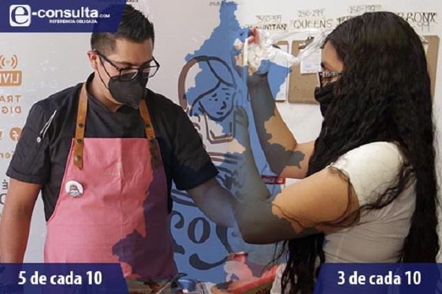 Puebla desigual: solo 3 de cada 10 mujeres pueden alcanzar el éxito