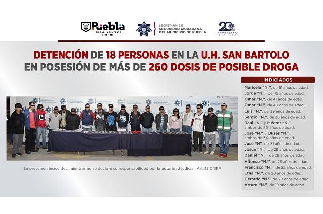 En fin de semana liberan a 22 presuntos criminales en Puebla