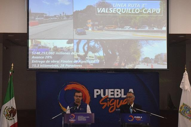 Ejecuta Puebla ocho obras de infraestructura con mil 981.1 mdp