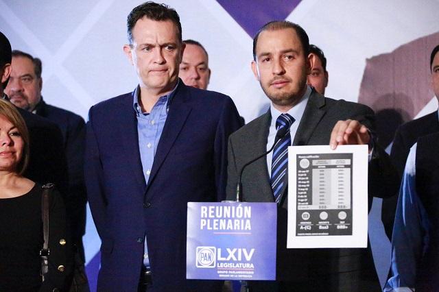 PAN y MC interponen recurso de inconstitucionalidad contra Ley Bonilla