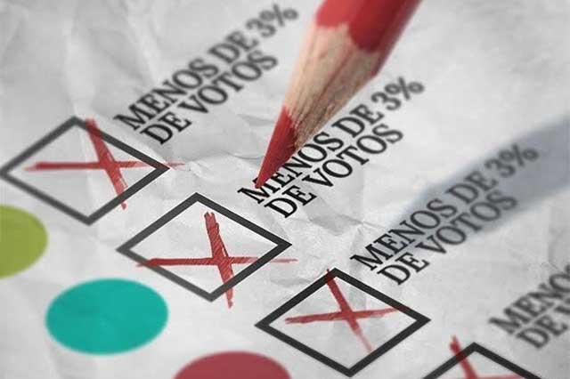 Que el IEE carece de un criterio para retirar registro a partidos