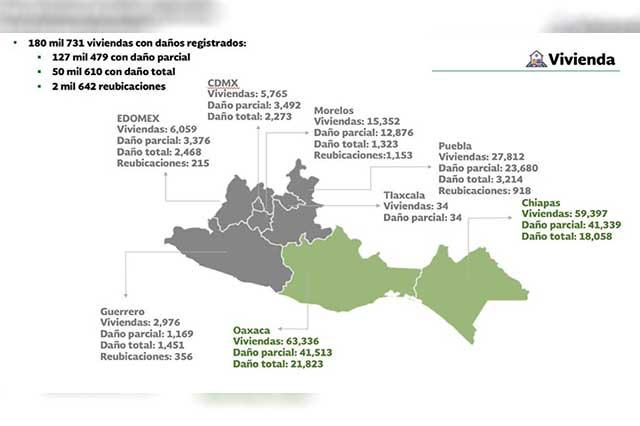 Oficial: Sismo dañó 27,800 casas en Puebla y 3,200 se derribarán