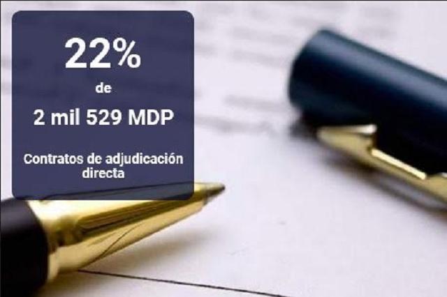 Dio gubernatura interina más de 500 mdp en adjudicación directa