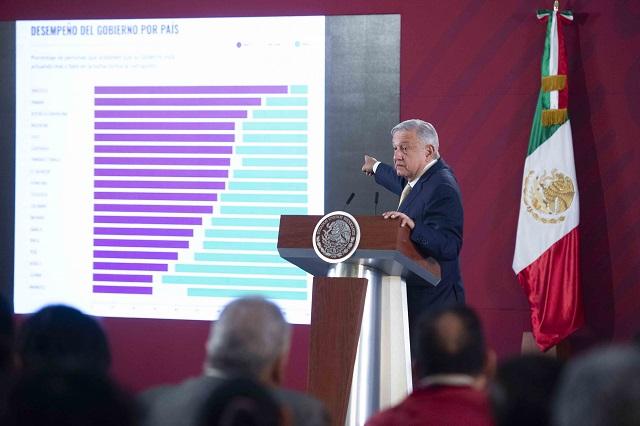 Confiscan sustancias sintéticas en laboratorio de Puebla: AMLO