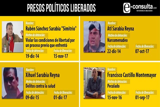 Ya sin RMV, Gali liberó a los 4 presos políticos más notorios