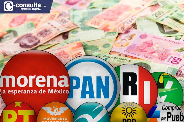 Dan 354 mdp a partidos de Puebla con todo y pandemia en 2021