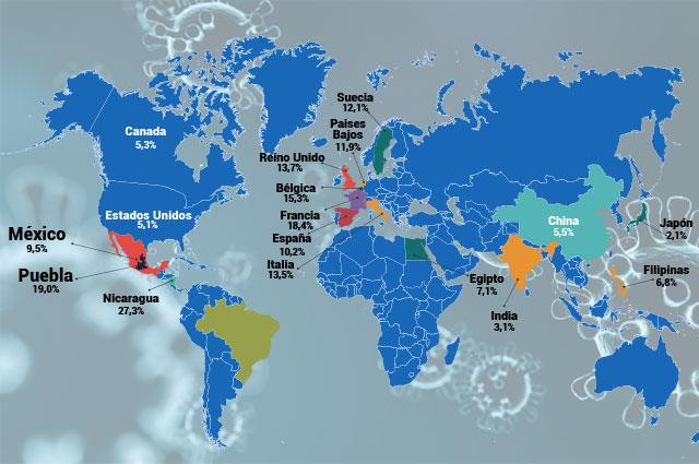 Es más letal el Covid en Puebla que en China, España, Italia o EU