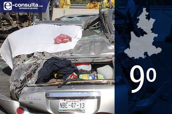Ubica INEGI a Puebla en noveno lugar en muertos y accidentes