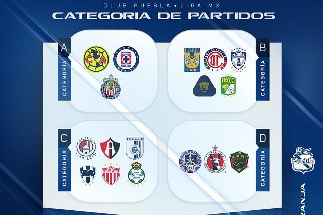 Club Puebla revela precios de boletos y abonos para el AP2021
