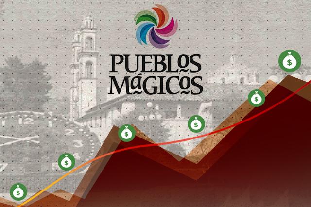 Solo 3 de 7 pueblos mágicos en Puebla viven del turismo